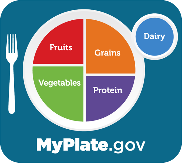 Healthy Nutrition with MyPlate.gov